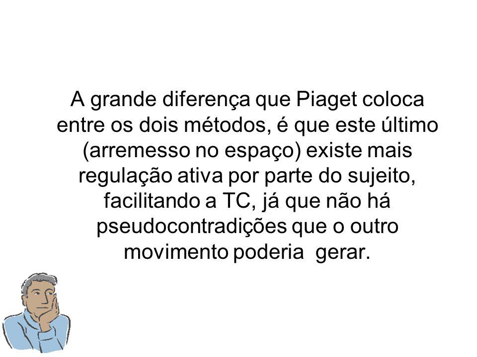 A grande diferença que Piaget coloca entre os dois métodos, é que este último (arremesso no espaço) existe mais regulação ativa por parte do sujeito, facilitando a TC, já que não há pseudocontradições que o outro movimento poderia gerar.
