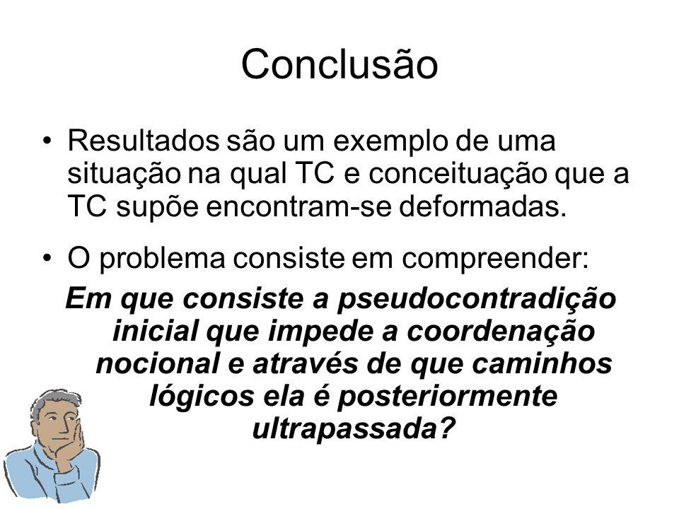Conclusão Resultados são um exemplo de uma situação na qual TC e conceituação que a TC supõe encontram-se deformadas.