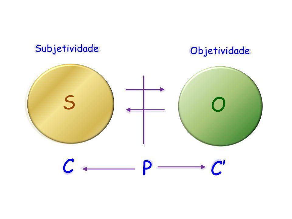Subjetividade Objetividade S O C P C'