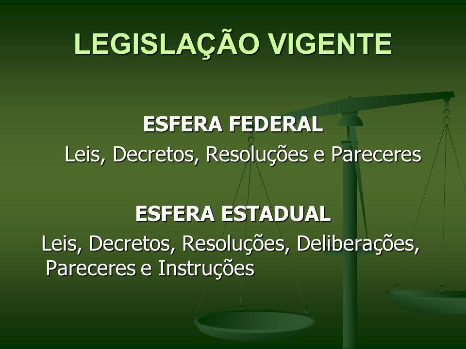 Leis, Decretos, Resoluções e Pareceres
