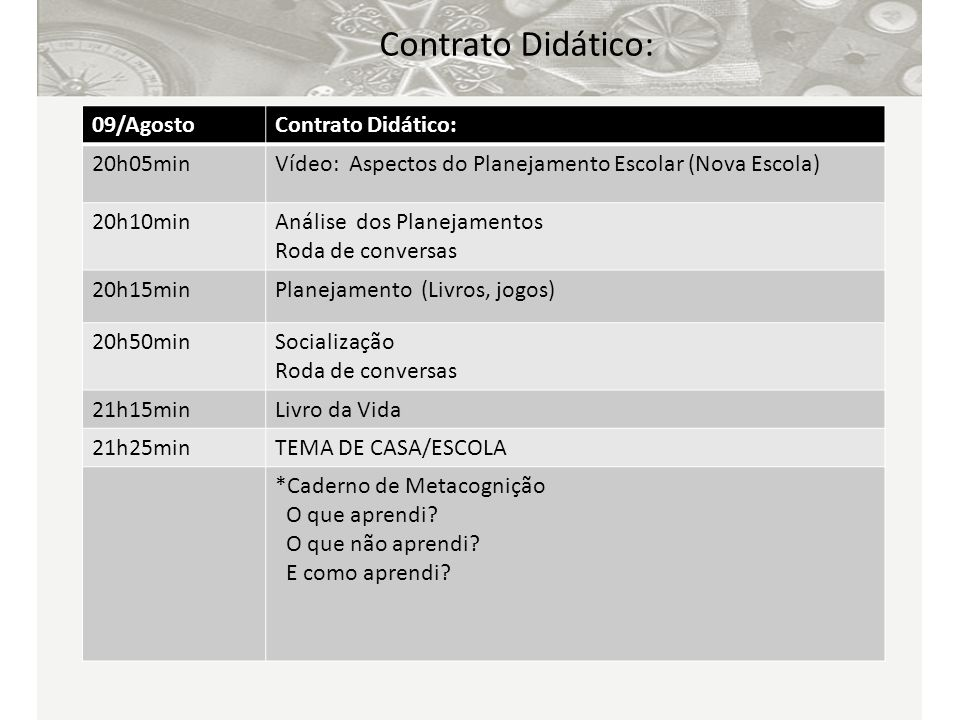 Contrato Didático: 09/Agosto Contrato Didático: 20h05min