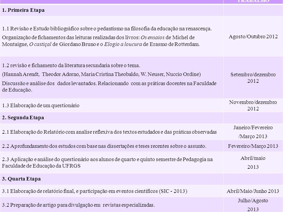 CRONOGRAMA E PLANO DE TRABALHO