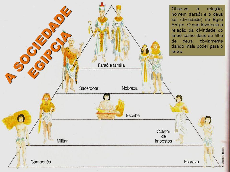 Observe a relação, homem (faraó) e o deus sol (divindade) no Egito Antigo. O que favorecia a relação da divindade do faraó como deus ou filho de deus, obviamente dando mais poder para o faraó.