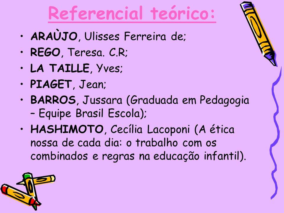 Referencial teórico: ARAÙJO, Ulisses Ferreira de; REGO, Teresa. C.R;