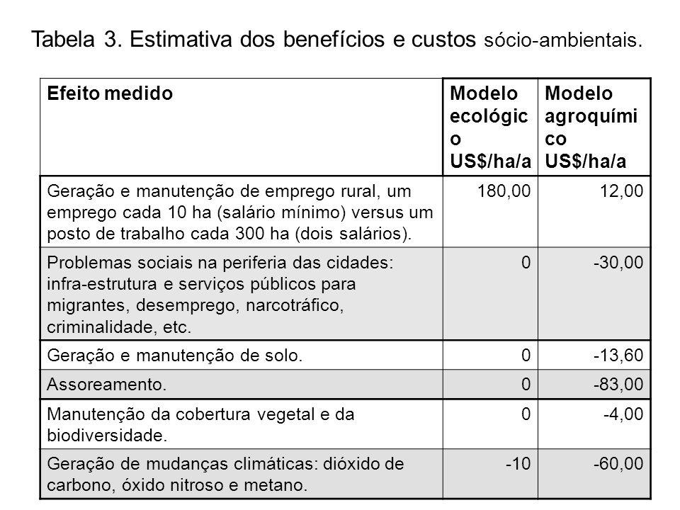 Tabela 3. Estimativa dos benefícios e custos sócio-ambientais.