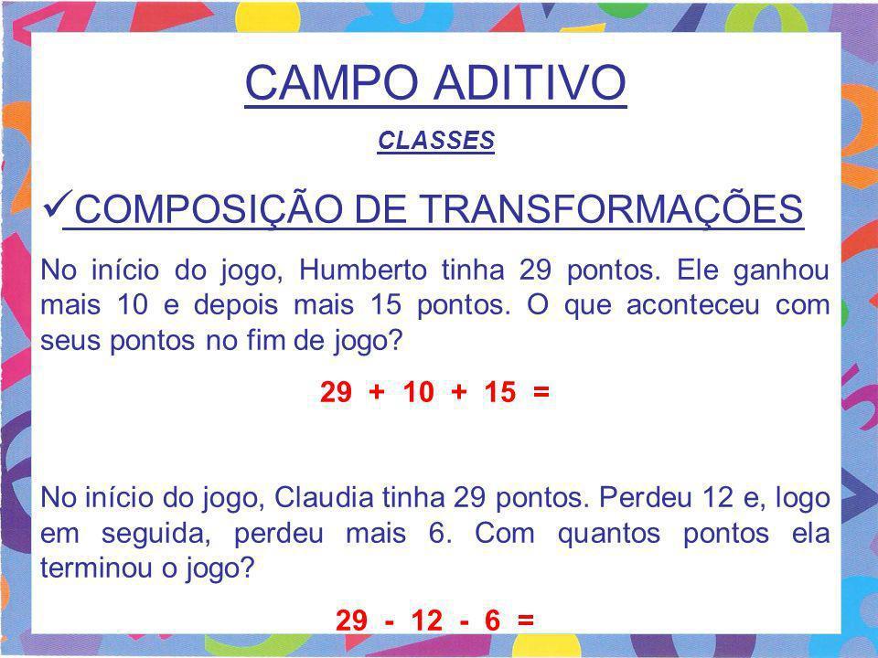 CAMPO ADITIVO COMPOSIÇÃO DE TRANSFORMAÇÕES