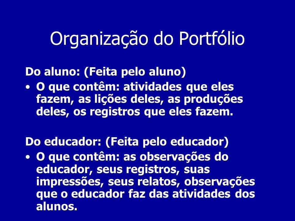 Organização do Portfólio