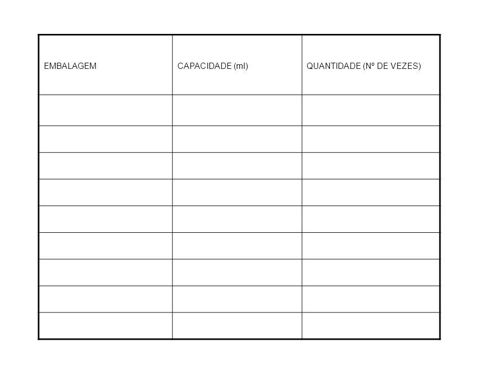 EMBALAGEM CAPACIDADE (ml) QUANTIDADE (Nº DE VEZES)