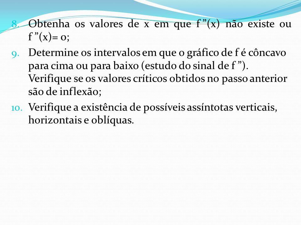 Obtenha os valores de x em que f (x) não existe ou f (x)= 0;