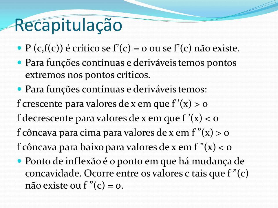Recapitulação P (c,f(c)) é crítico se f'(c) = 0 ou se f'(c) não existe.