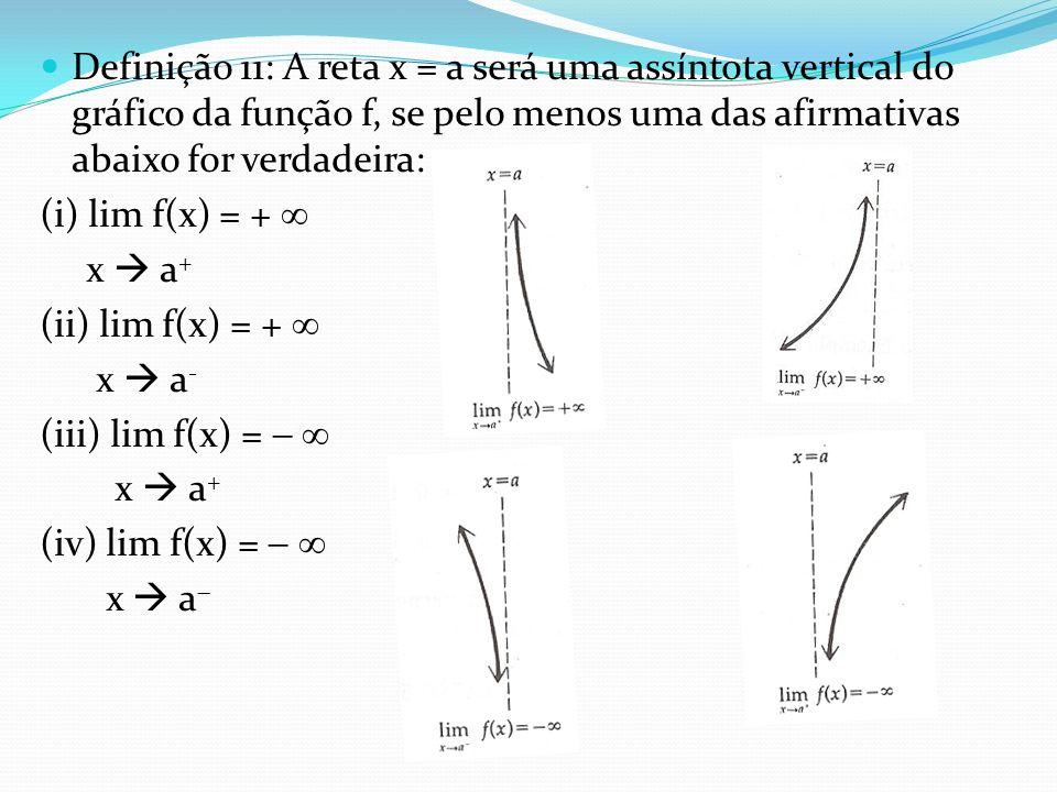 Definição 11: A reta x = a será uma assíntota vertical do gráfico da função f, se pelo menos uma das afirmativas abaixo for verdadeira:
