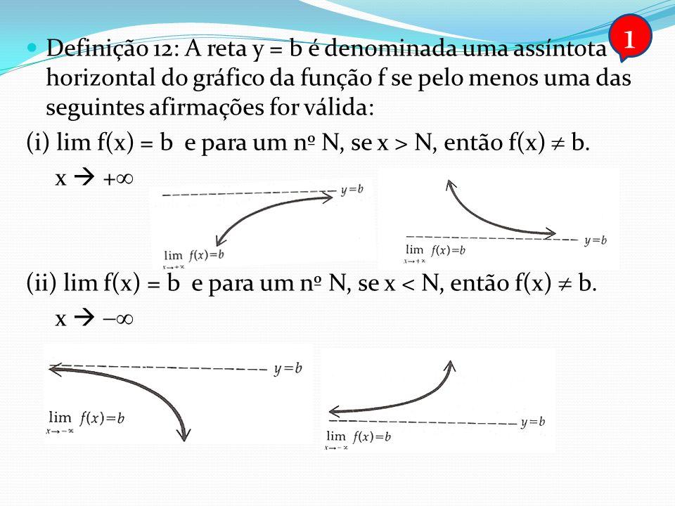 1 Definição 12: A reta y = b é denominada uma assíntota horizontal do gráfico da função f se pelo menos uma das seguintes afirmações for válida:
