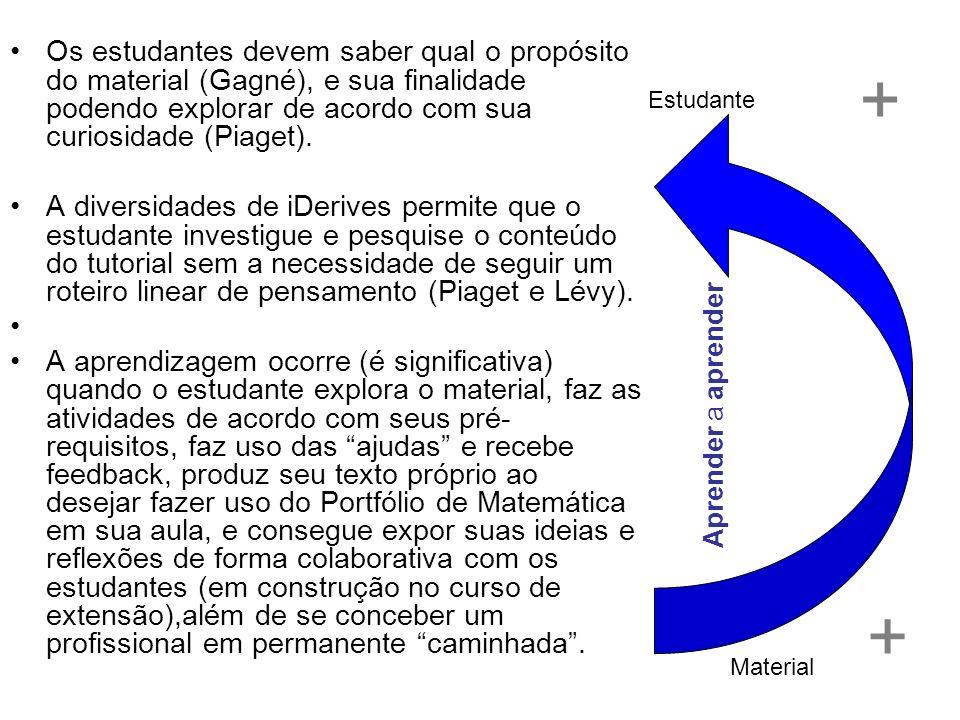 Os estudantes devem saber qual o propósito do material (Gagné), e sua finalidade podendo explorar de acordo com sua curiosidade (Piaget).