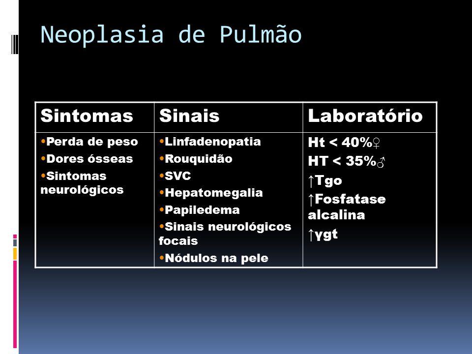 Neoplasia de Pulmão Sintomas Sinais Laboratório Ht < 40%♀
