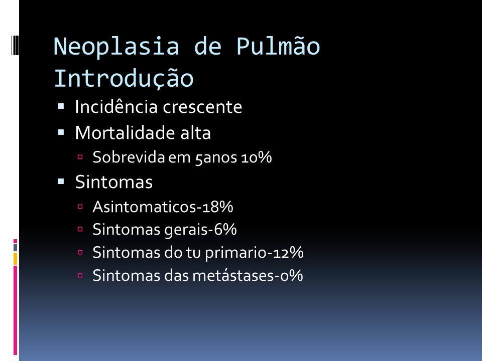 Neoplasia de Pulmão Introdução