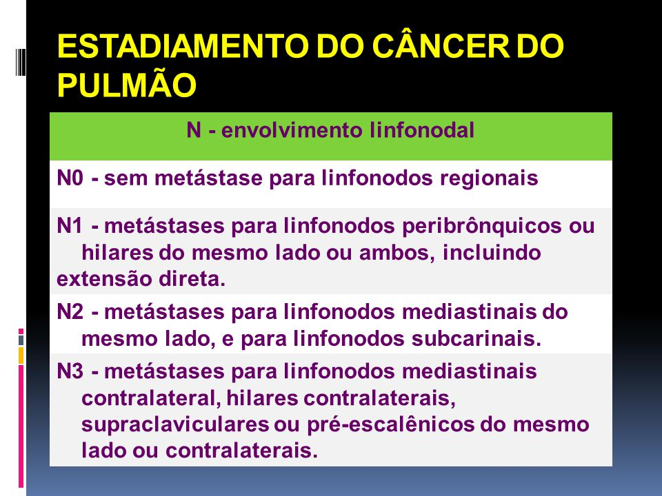 ESTADIAMENTO DO CÂNCER DO PULMÃO