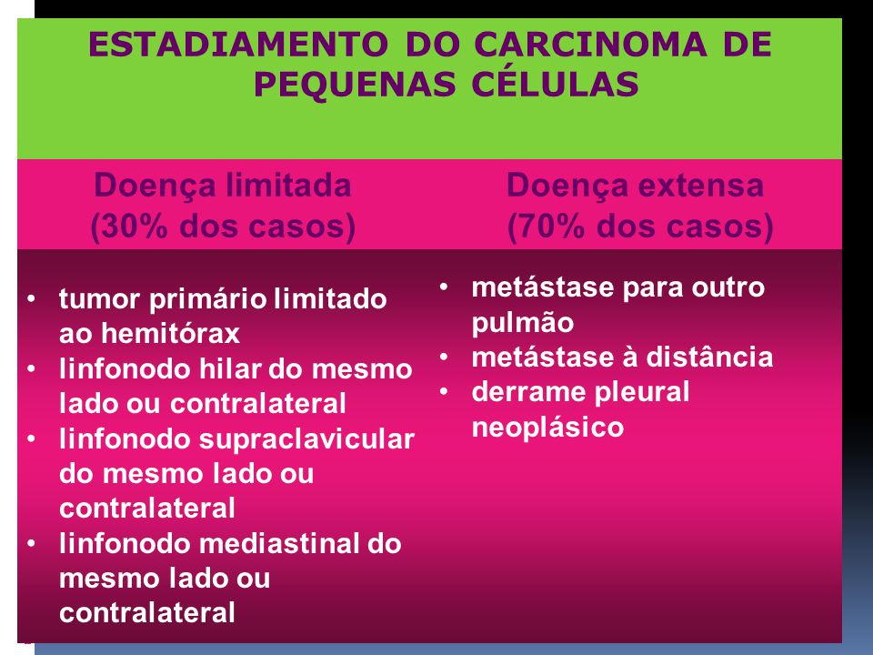ESTADIAMENTO DO CARCINOMA DE PEQUENAS CÉLULAS