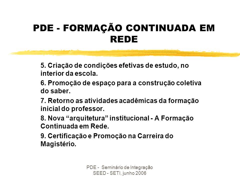 PDE - FORMAÇÃO CONTINUADA EM REDE