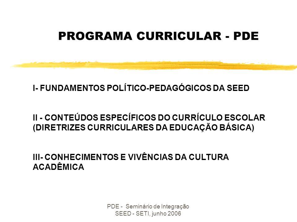 PROGRAMA CURRICULAR - PDE