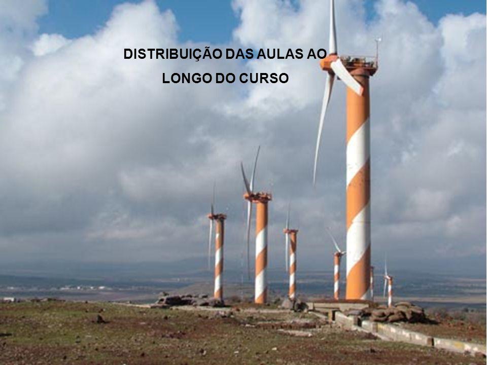 DISTRIBUIÇÃO DAS AULAS AO LONGO DO CURSO
