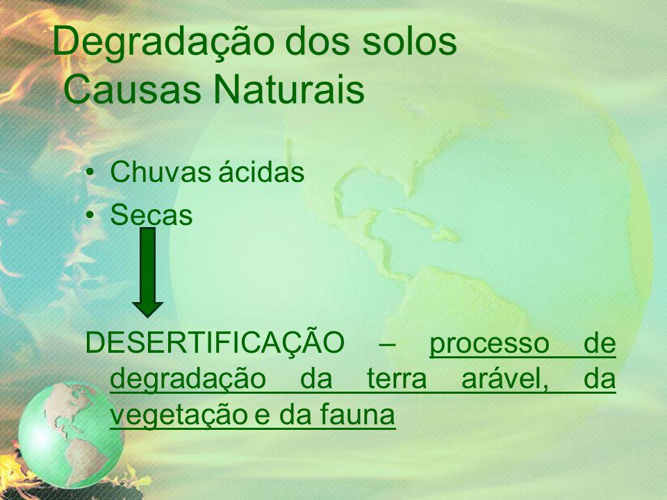 Degradação dos solos Causas Naturais