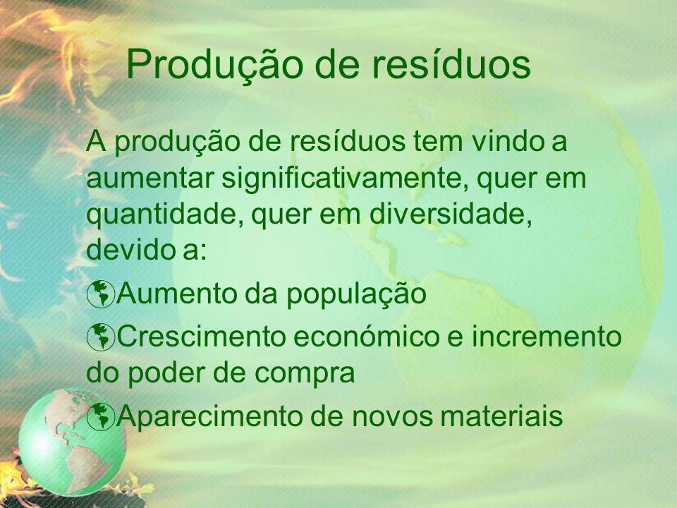 Produção de resíduos A produção de resíduos tem vindo a aumentar significativamente, quer em quantidade, quer em diversidade, devido a: