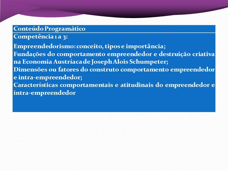 Conteúdo Programático Competência 1 a 3: