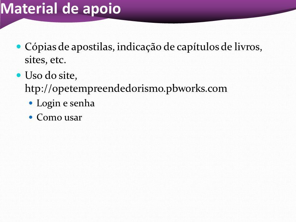 Material de apoio Cópias de apostilas, indicação de capítulos de livros, sites, etc. Uso do site, htp://opetempreendedorismo.pbworks.com.