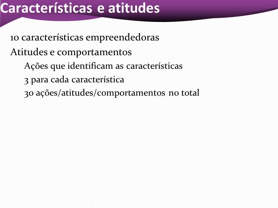 Características e atitudes