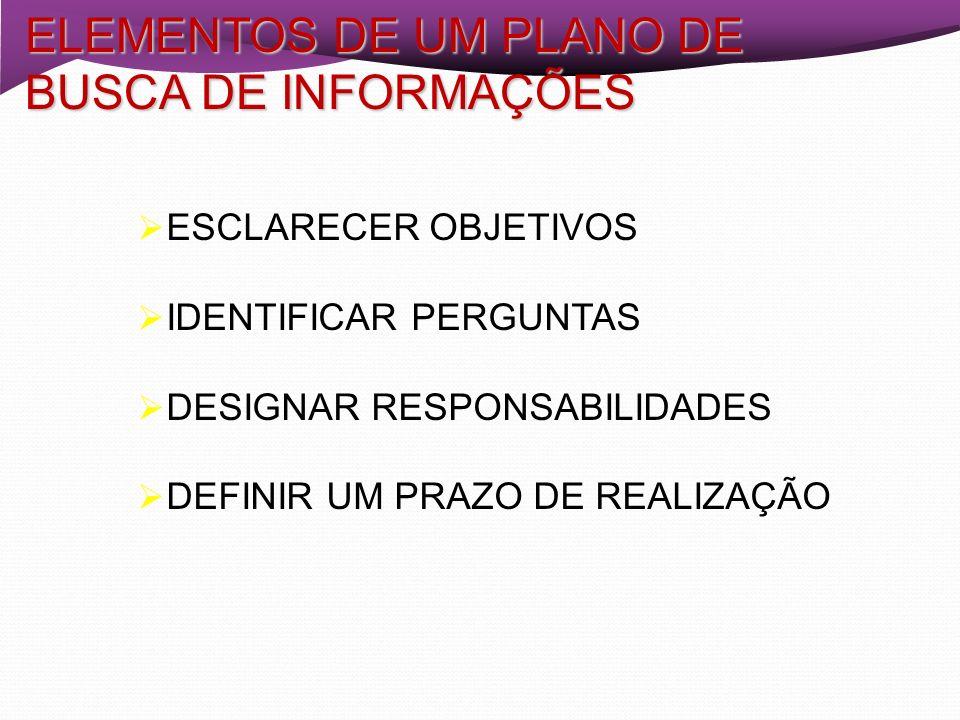ELEMENTOS DE UM PLANO DE BUSCA DE INFORMAÇÕES