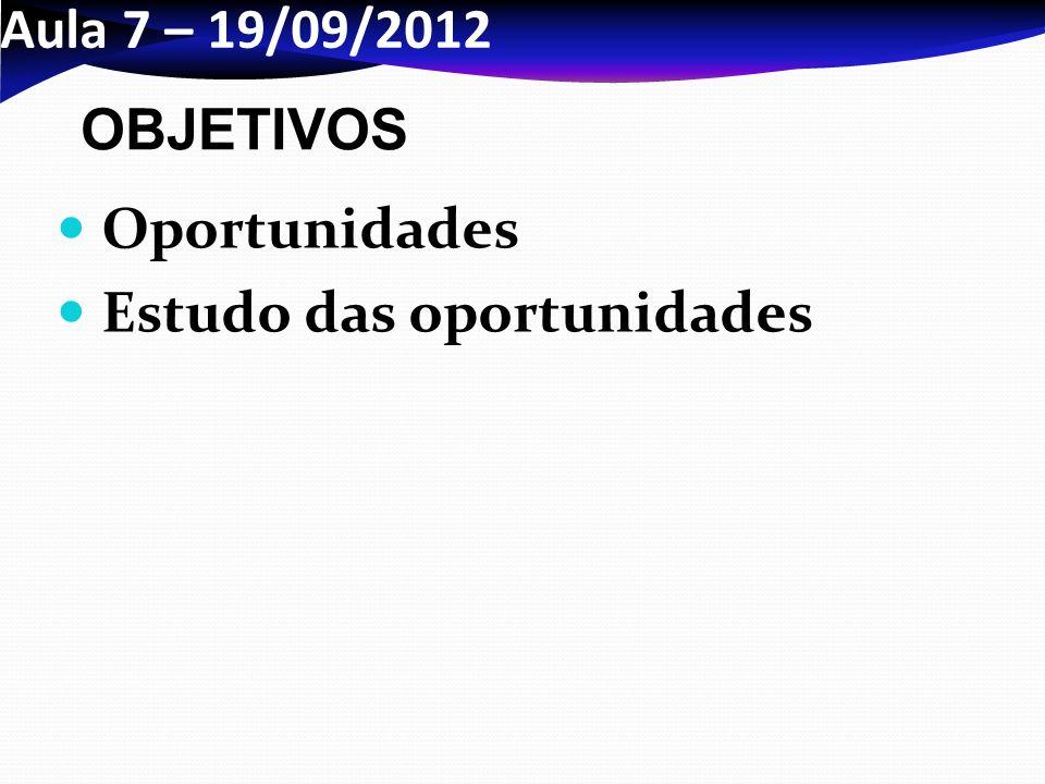 Aula 7 – 19/09/2012 OBJETIVOS Oportunidades Estudo das oportunidades