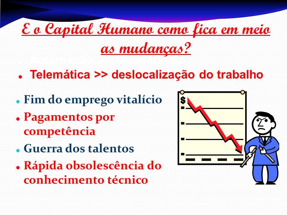 E o Capital Humano como fica em meio as mudanças