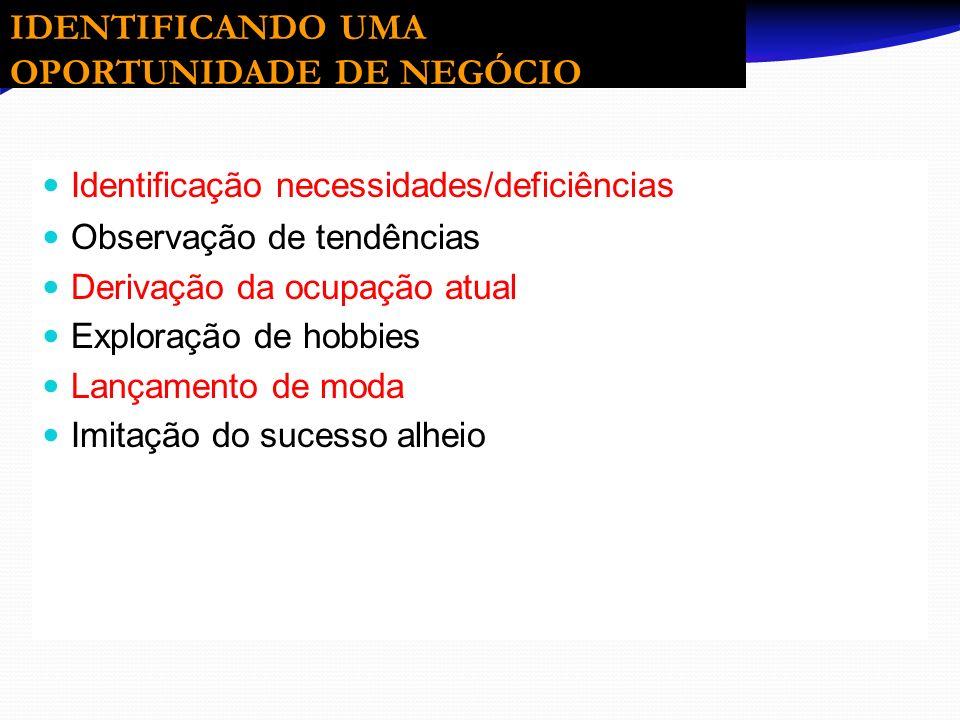 IDENTIFICANDO UMA OPORTUNIDADE DE NEGÓCIO