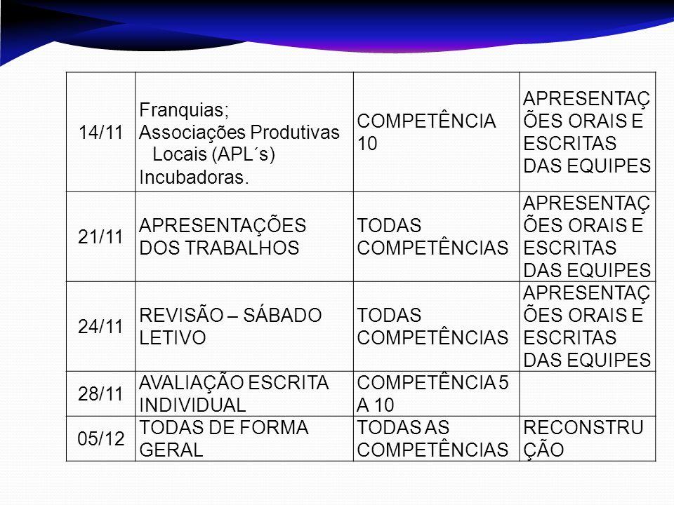 14/11 Franquias; Associações Produtivas Locais (APL´s) Incubadoras. COMPETÊNCIA 10. APRESENTAÇ ÕES ORAIS E ESCRITAS DAS EQUIPES.