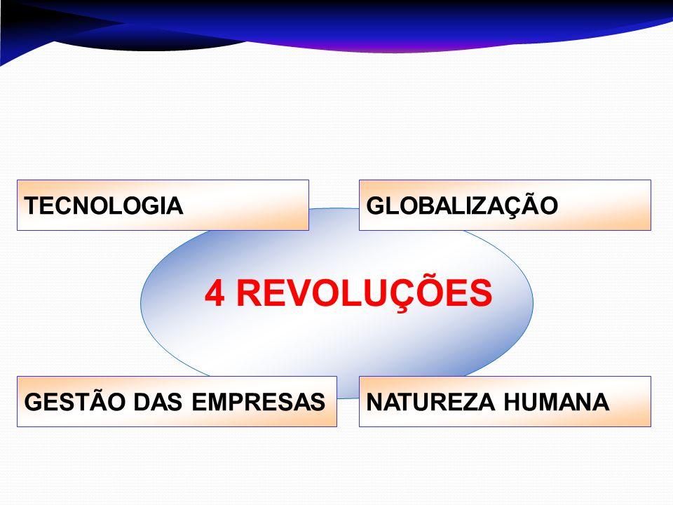 4 REVOLUÇÕES TECNOLOGIA GLOBALIZAÇÃO GESTÃO DAS EMPRESAS