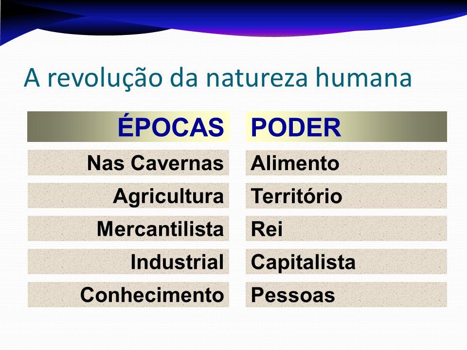 A revolução da natureza humana