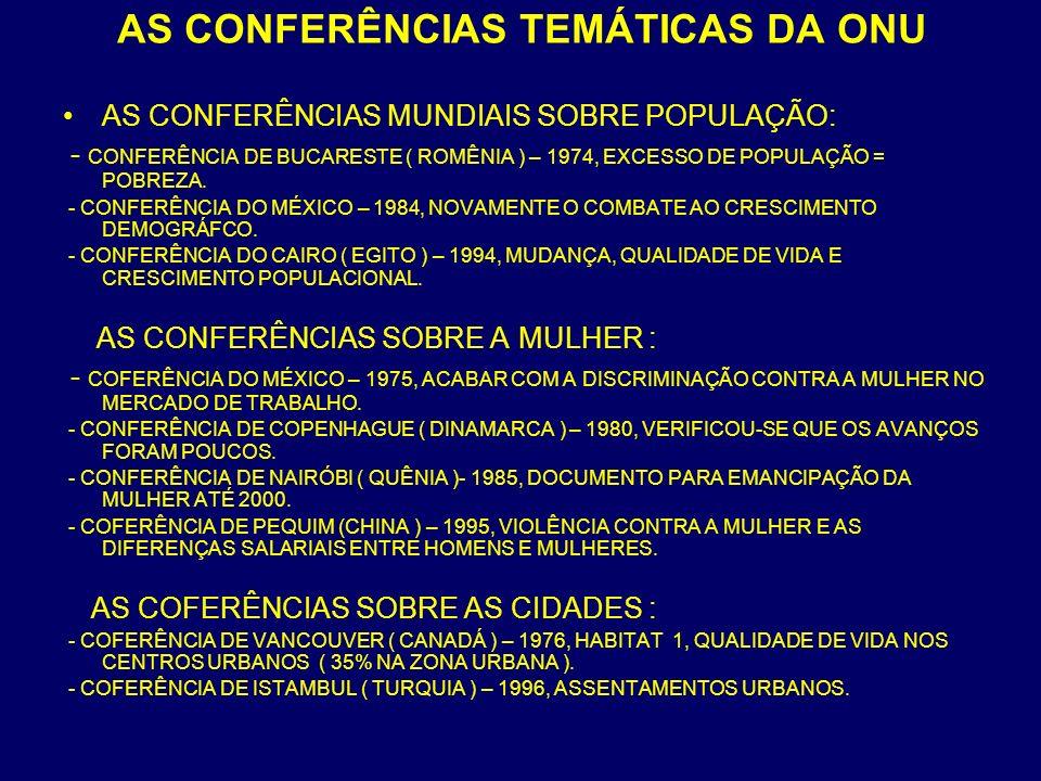 AS CONFERÊNCIAS TEMÁTICAS DA ONU