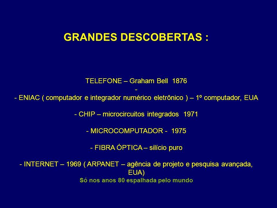 GRANDES DESCOBERTAS : TELEFONE – Graham Bell 1876 - - ENIAC ( computador e integrador numérico eletrônico ) – 1º computador, EUA - CHIP – microcircuitos integrados 1971 - MICROCOMPUTADOR - 1975 - FIBRA ÓPTICA – silício puro - INTERNET – 1969 ( ARPANET – agência de projeto e pesquisa avançada, EUA) Só nos anos 80 espalhada pelo mundo