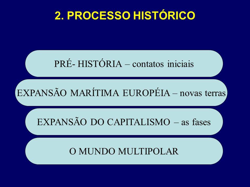 2. PROCESSO HISTÓRICO PRÉ- HISTÓRIA – contatos iniciais