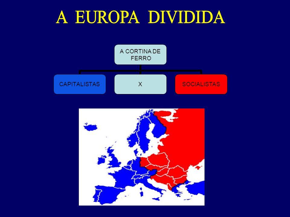 A EUROPA DIVIDIDA