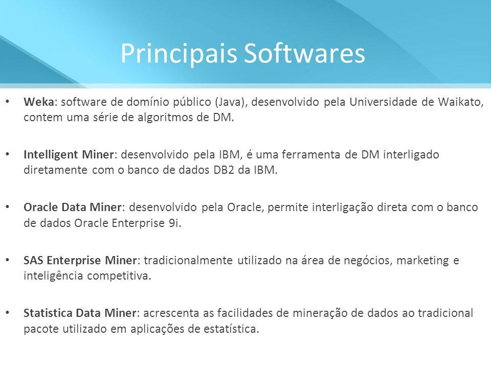 Principais Softwares Weka: software de domínio público (Java), desenvolvido pela Universidade de Waikato, contem uma série de algoritmos de DM.