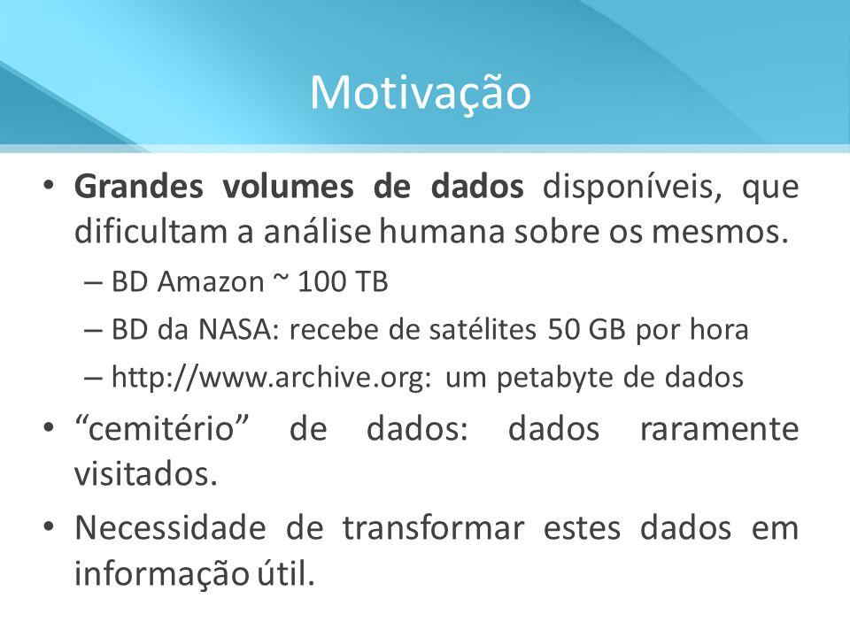 Motivação Grandes volumes de dados disponíveis, que dificultam a análise humana sobre os mesmos. BD Amazon ~ 100 TB.
