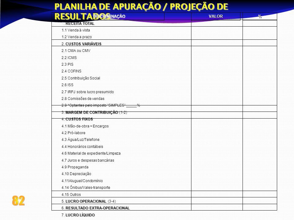 82 PLANILHA DE APURAÇÃO / PROJEÇÃO DE RESULTADOS DISCRIMINAÇÃO VALOR %