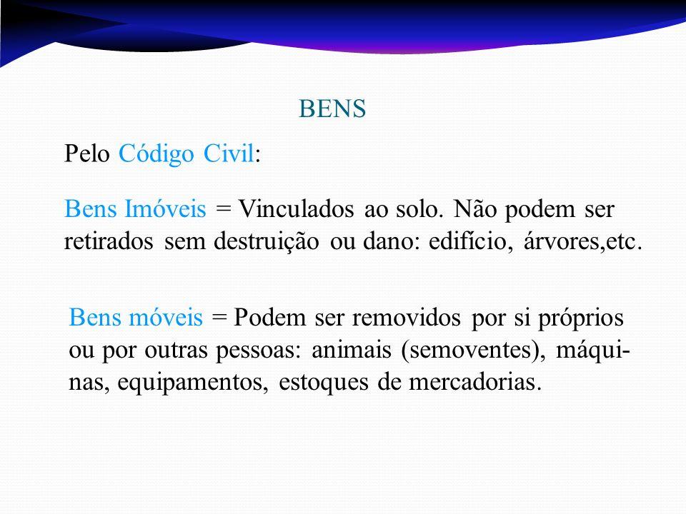 BENS Pelo Código Civil: Bens Imóveis = Vinculados ao solo. Não podem ser. retirados sem destruição ou dano: edifício, árvores,etc.