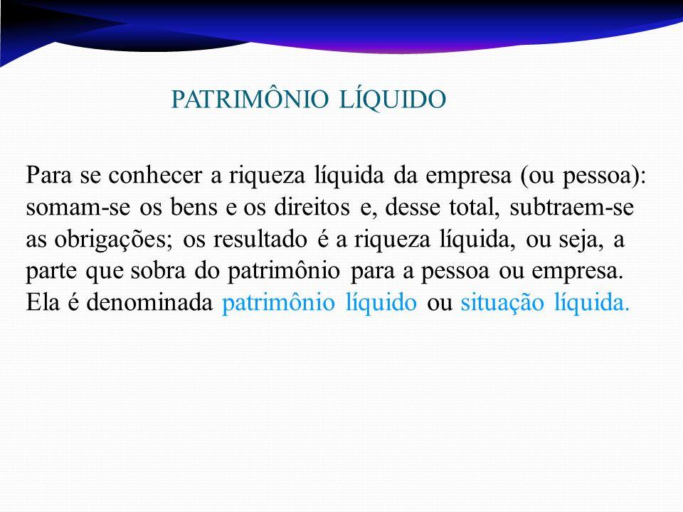 PATRIMÔNIO LÍQUIDOPara se conhecer a riqueza líquida da empresa (ou pessoa): somam-se os bens e os direitos e, desse total, subtraem-se.