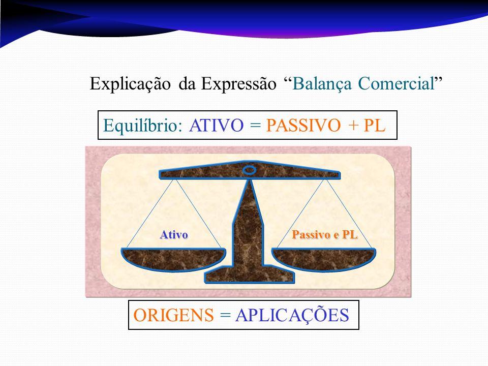 Explicação da Expressão Balança Comercial