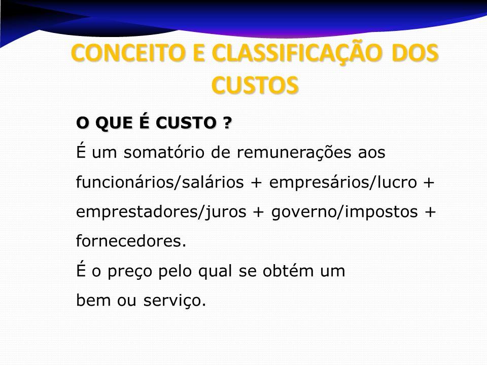 CONCEITO E CLASSIFICAÇÃO DOS CUSTOS