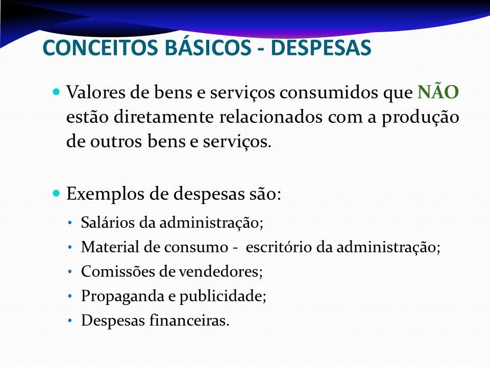CONCEITOS BÁSICOS - DESPESAS