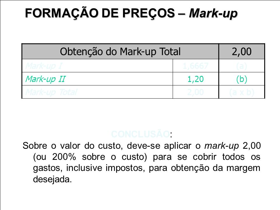 Obtenção do Mark-up Total