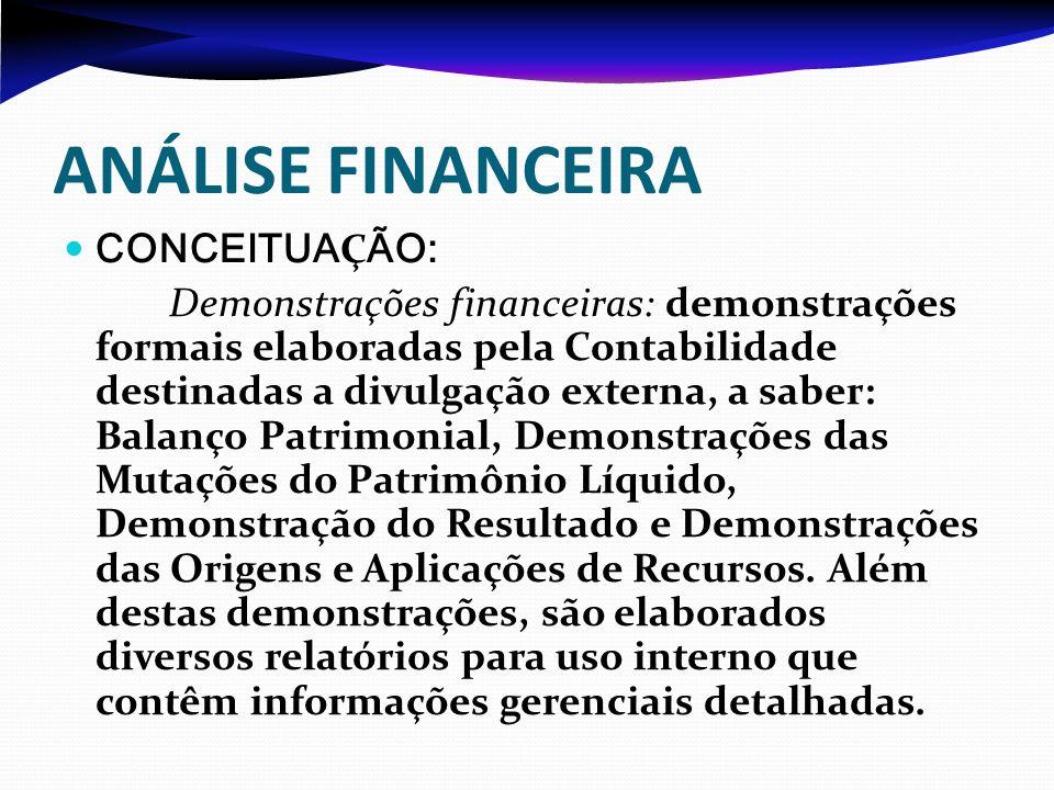 ANÁLISE FINANCEIRA CONCEITUAÇÃO: